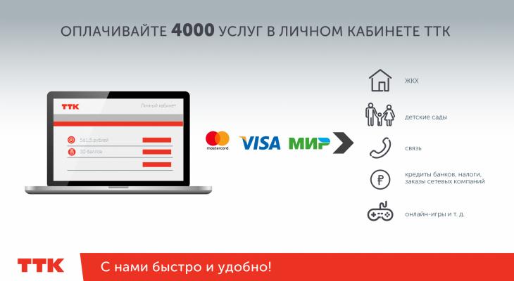 Кредит быстро рязань калькуляция кредита сбербанк россии